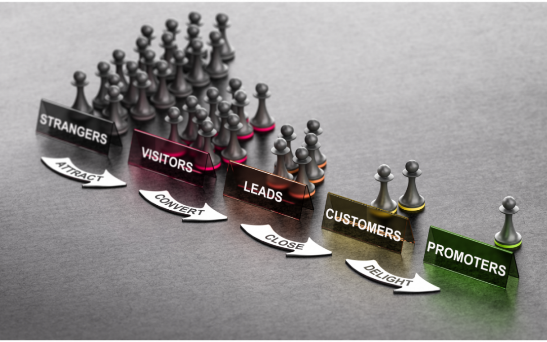 How do you improve the online Customer experience using HubSpot?